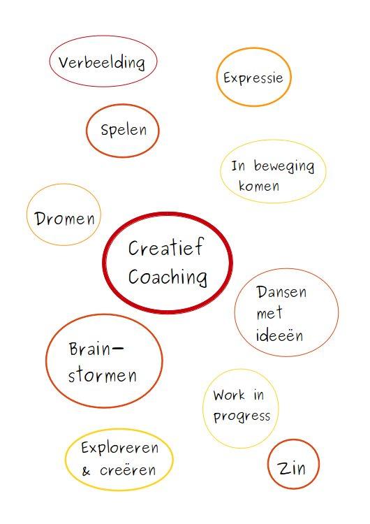 Creatief Coaching